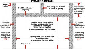 Framing Details